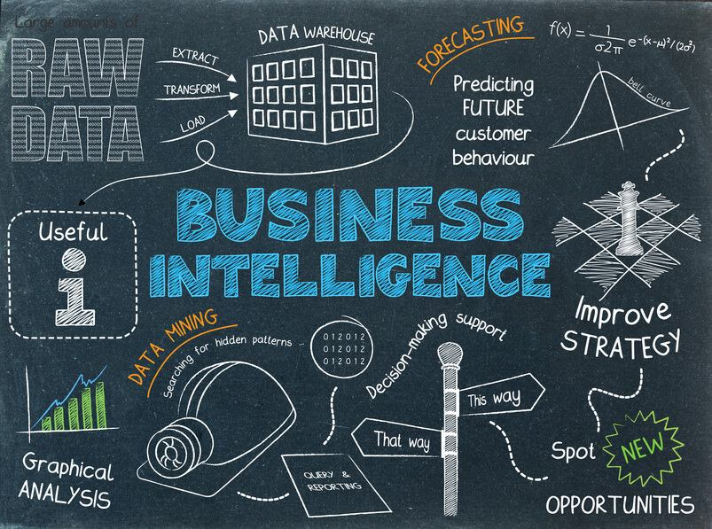clear analytics business intelligence